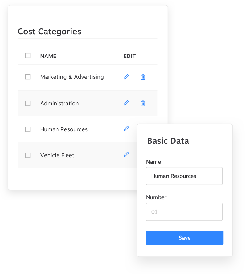 Cost Categories KundenMeister Invoices