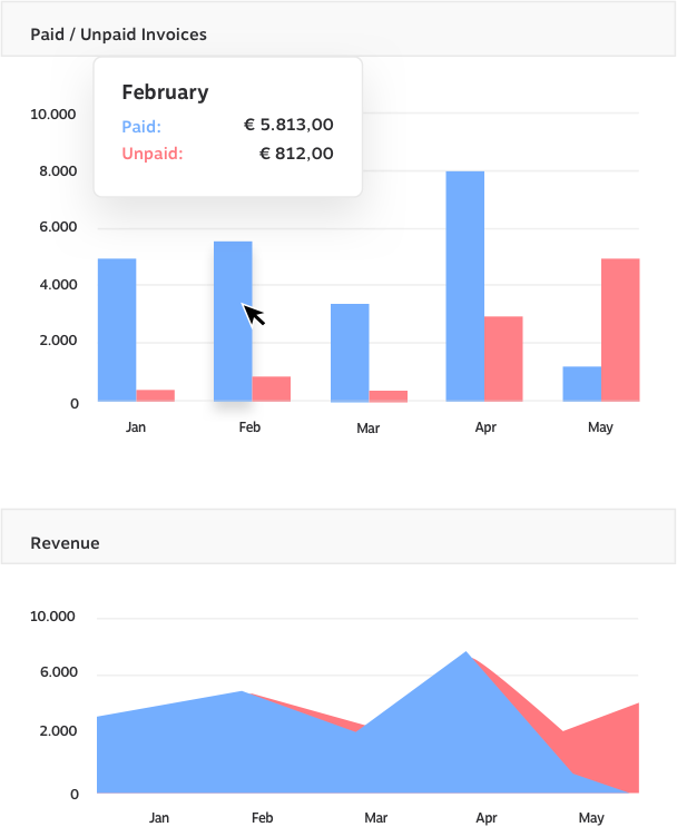 Invoice Reports KundenMeister CRM