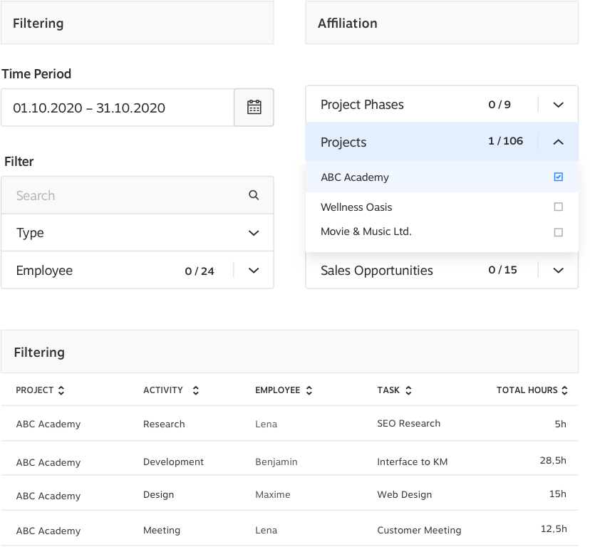 Project Time Tracking KundenMeister CRM
