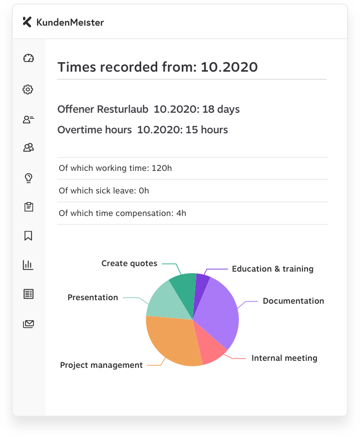 Time Tracking Analysis KundenMeister CRM